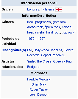 queen-resumen-11fb93f.png